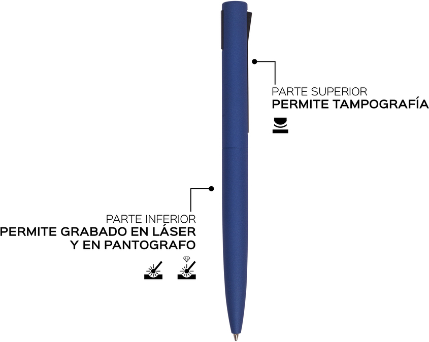 Bp254 sistemas de impresion azul